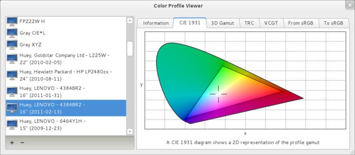 Для всех: Выпуск системы управления цветностью colord 1.0.0