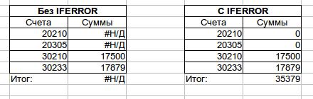 Офисные пакеты: LibreOffice Calc: Поиск и возврат значения (функция VLOOKUP)